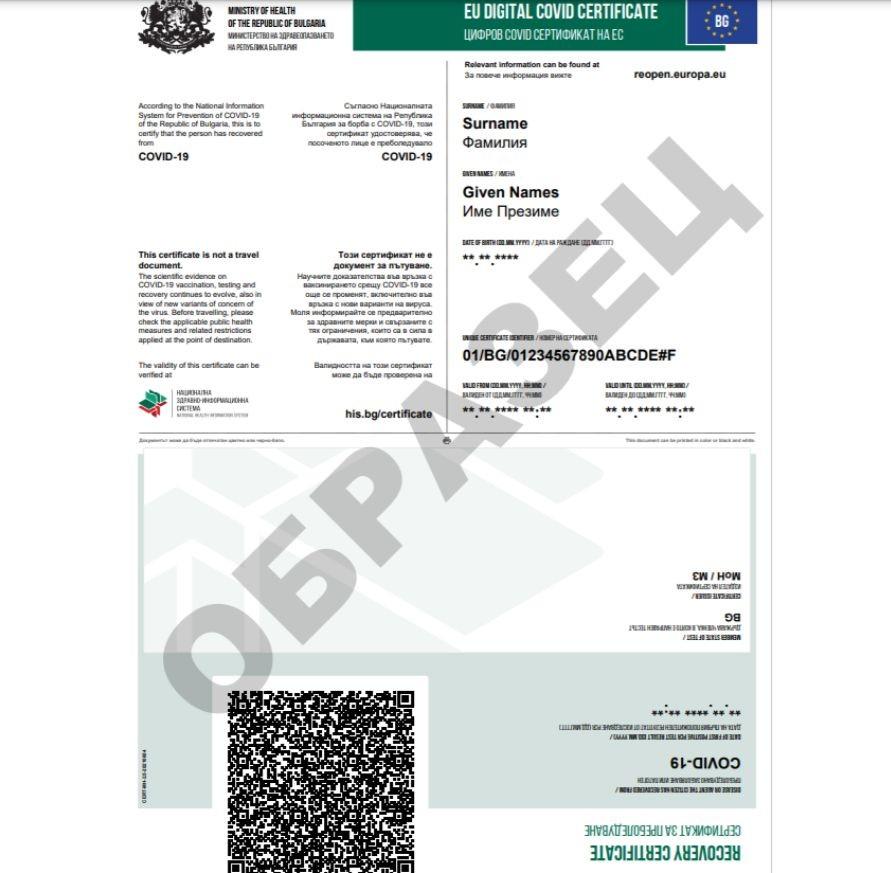 Какво трябва да знаем за европейския цифров COVID сертификат