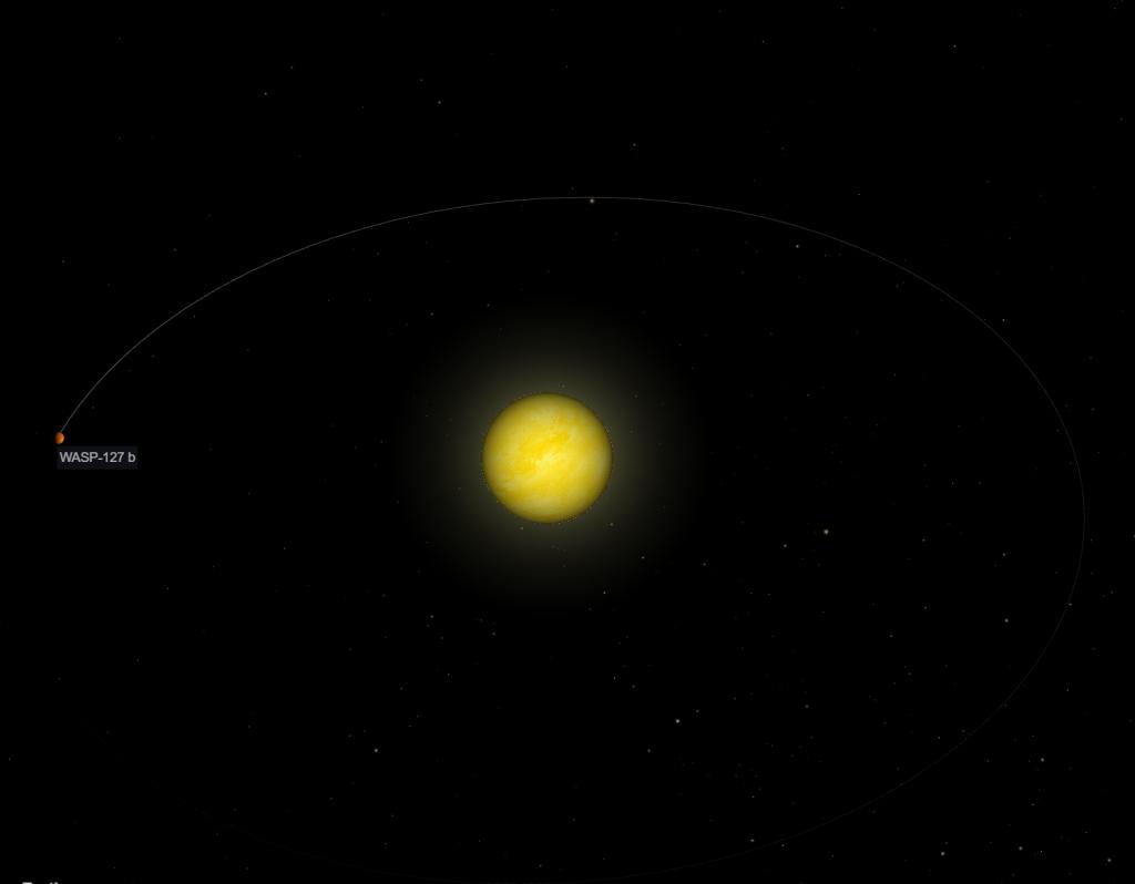Планетата WASP-127b в своята слънчева система.